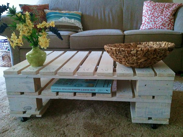 Pallets DIY Ideas to Decorate Your Home Wooden Pallet  : diy pallet ideas 3 from woodenpalletfurniture.com size 600 x 450 jpeg 60kB