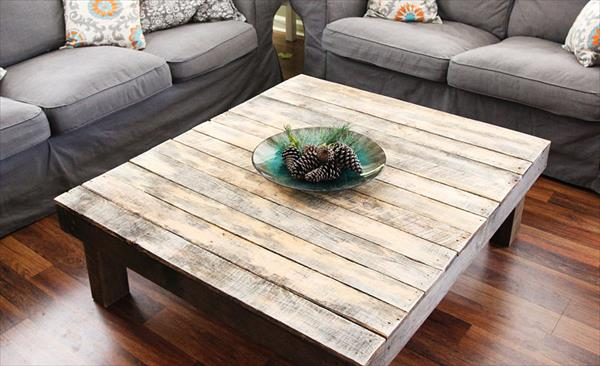 DIY Coffee Table From Pallets Wooden Pallet Furniture